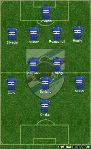 Sampdoria 3-5-1-1 football formation