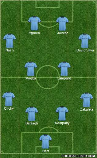 Manchester City 4-2-4 football formation