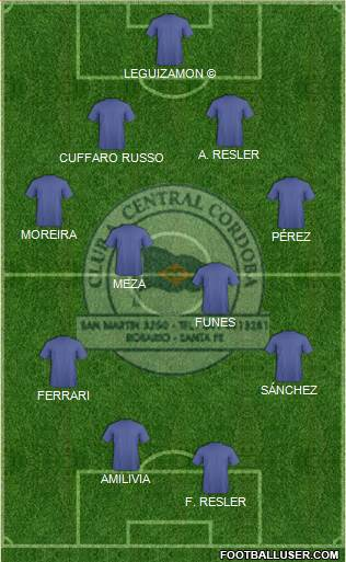 Central Córdoba de Rosario 4-4-2 football formation