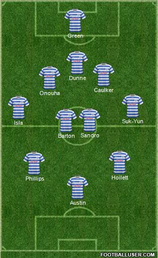 Queens Park Rangers 3-4-3 football formation
