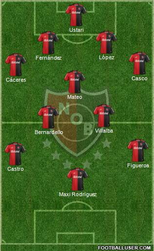 Newell's Old Boys 4-3-2-1 football formation