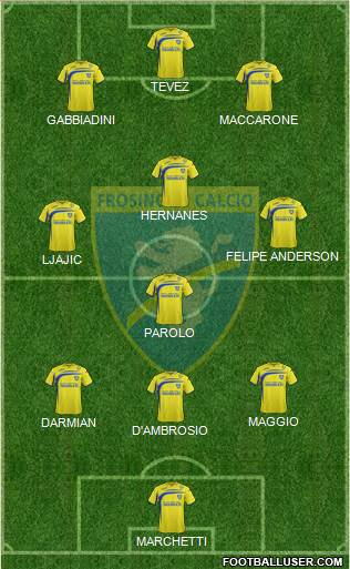 Frosinone 4-2-1-3 football formation