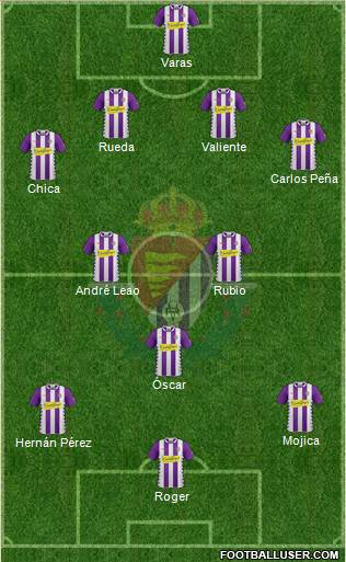 R. Valladolid C.F., S.A.D. 4-2-2-2 football formation