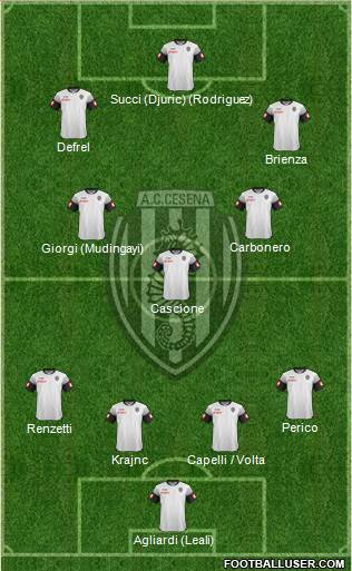 Cesena 4-3-2-1 football formation