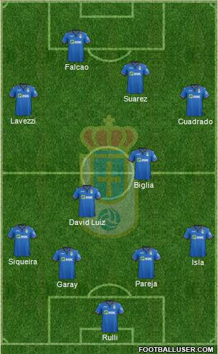 Real Oviedo S.A.D. 4-2-4 football formation
