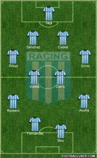 Racing Club 4-1-2-3 football formation