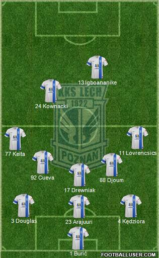 Lech Poznan 3-5-2 football formation
