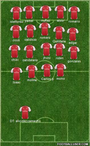 Arsenal 4-5-1 football formation