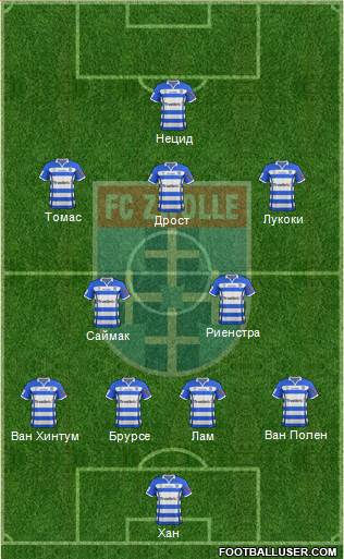 FC Zwolle 5-3-2 football formation