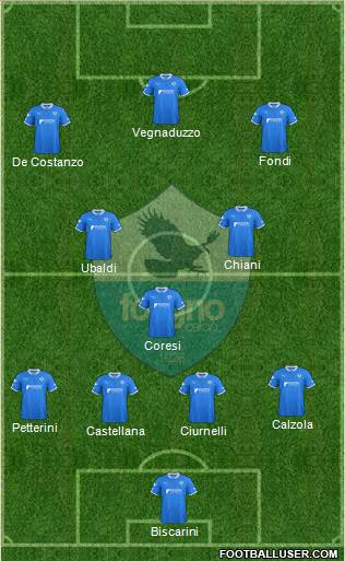 Foligno 4-3-3 football formation