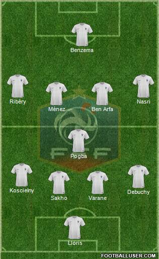 France 4-1-4-1 football formation