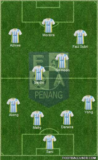 Penang 4-5-1 football formation