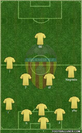 Valencia C.F., S.A.D. 5-4-1 football formation
