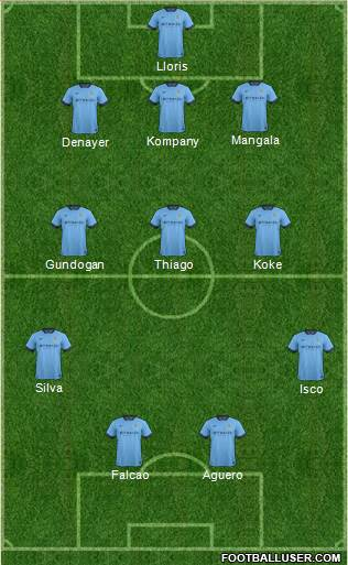 Manchester City 3-5-2 football formation