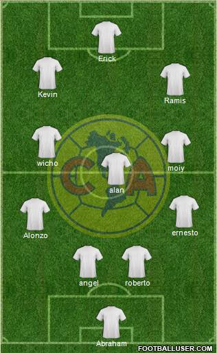 Club América Coapa 4-3-3 football formation
