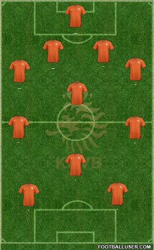 Holland 4-4-2 football formation