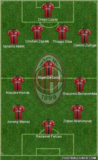 A.C. Milan 4-1-2-3 football formation