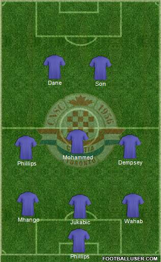 Toronto Croatia 4-3-3 football formation