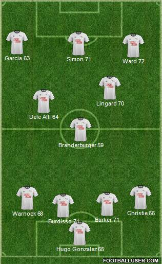 Derby County 4-3-3 football formation