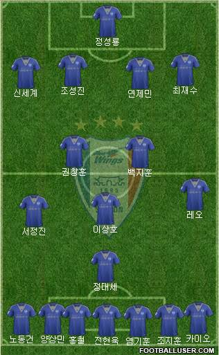 Suwon Samsung Blue Wings 4-2-3-1 football formation