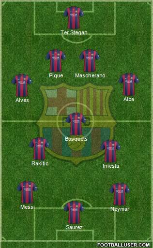 Fc Barcelona Vs Juventus Champions League Final Preview