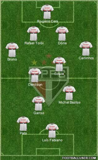 São Paulo FC 4-2-2-2 football formation