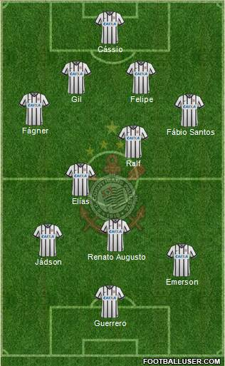 SC Corinthians Paulista 4-2-3-1 football formation