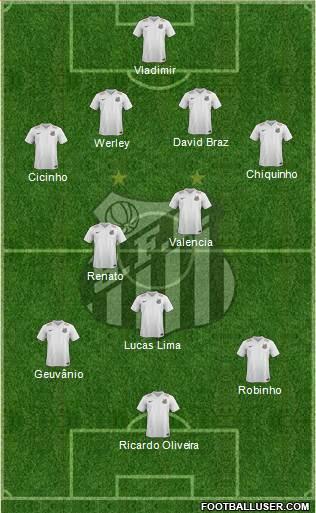 Santos FC 4-2-3-1 football formation