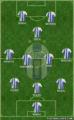 KF Tirana 3-4-1-2 football formation