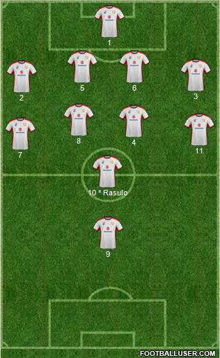 Milton Keynes Dons 4-4-1-1 football formation
