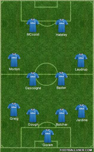 Rangers 4-4-2 football formation
