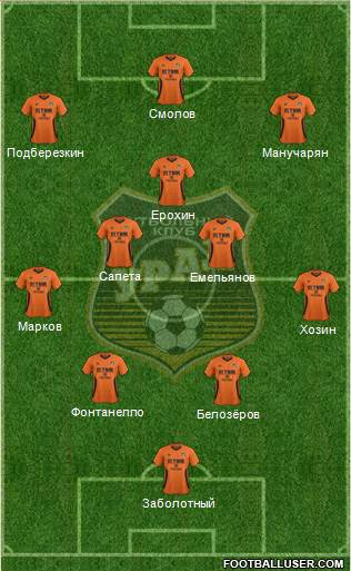 Ural Yekaterinburg 4-4-2 football formation