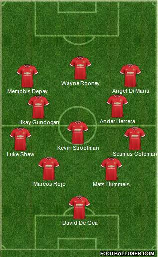 Manchester United 4-3-3 football formation
