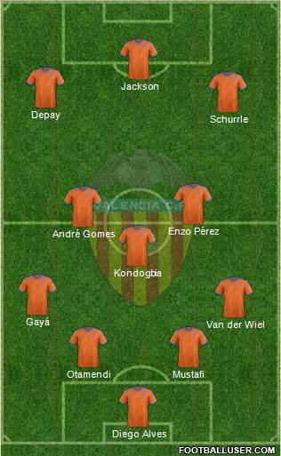 Valencia C.F., S.A.D. 4-3-3 football formation