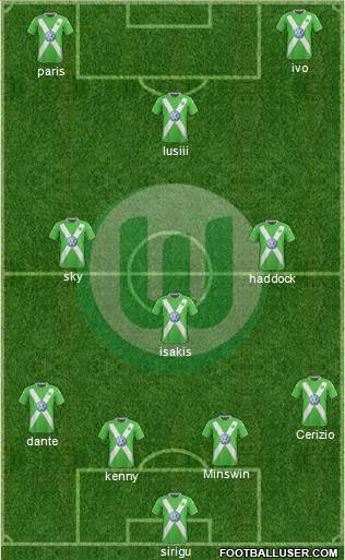 VfL Wolfsburg 4-3-3 football formation