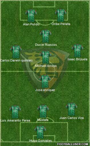 Club Jaguares de Chiapas 4-4-2 football formation
