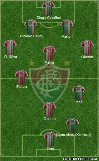 Fluminense FC 4-3-1-2 football formation