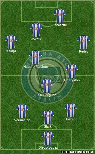 Hertha BSC Berlin 3-5-2 football formation