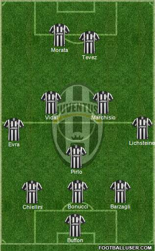 Juventus 4-1-2-3 football formation