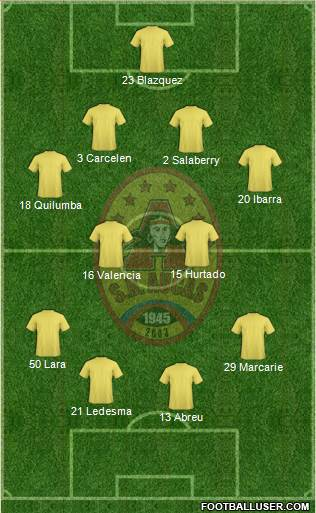 SD Aucas 4-2-3-1 football formation