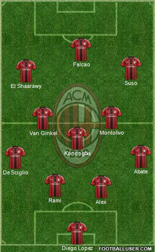A.C. Milan 4-3-2-1 football formation