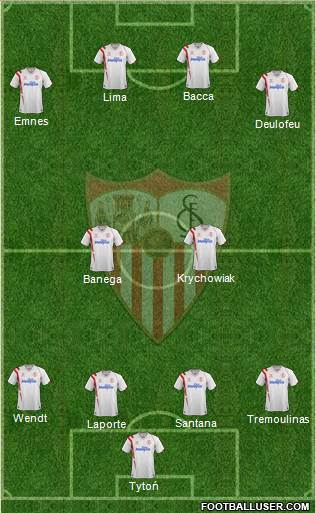 Sevilla F.C., S.A.D. 4-2-4 football formation
