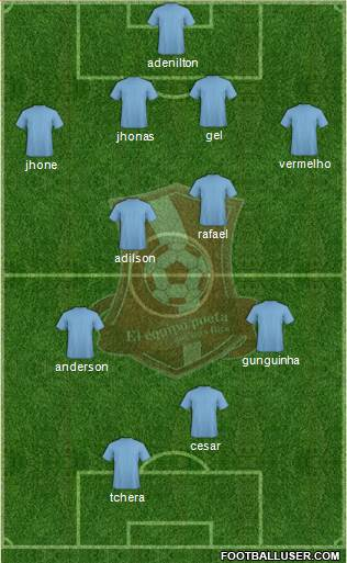 AD Ramonense 4-4-2 football formation