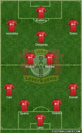 Leverkusen Germany  City pictures : Bayer 04 Leverkusen Germany Football Formation