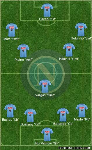Napoli 4-2-1-3 football formation