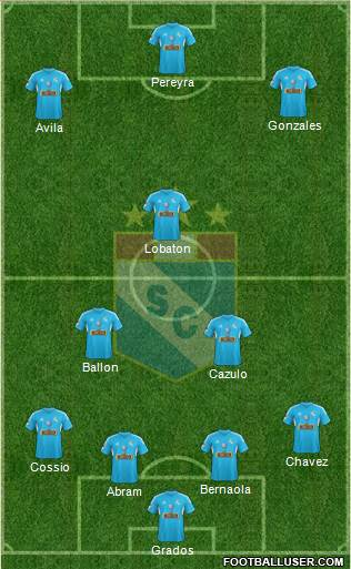 C Sporting Cristal S.A. 4-3-3 football formation