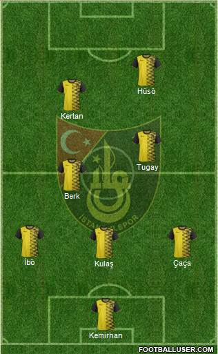 Istanbulspor A.S. 3-5-2 football formation