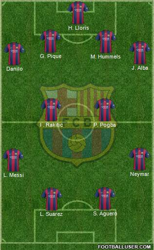 F.C. Barcelona 4-2-4 football formation