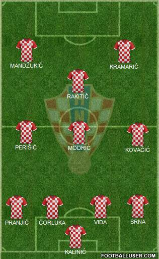 Croatia 4-3-1-2 football formation