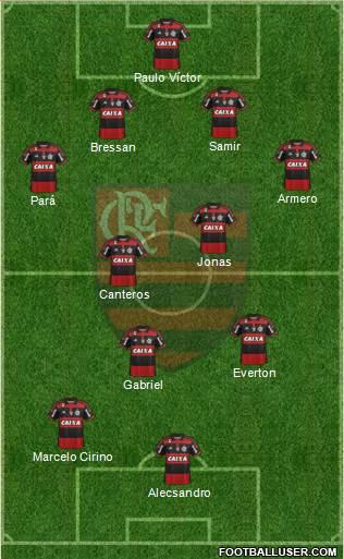 CR Flamengo 4-2-2-2 football formation